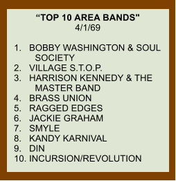 """TOP 10 AREA BANDS"" 4/1/69    1.   BOBBY WASHINGTON & SOUL   	SOCIETY   2.   VILLAGE S.T.O.P.   3.   HARRISON KENNEDY & THE   	MASTER BAND   4.   BRASS UNION   5.   RAGGED EDGES   6.   JACKIE GRAHAM   7.   SMYLE   8.   KANDY KARNIVAL   9.   DIN   10. INCURSION/REVOLUTION"